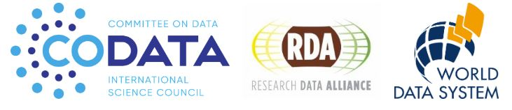 International Data Week is organized by: