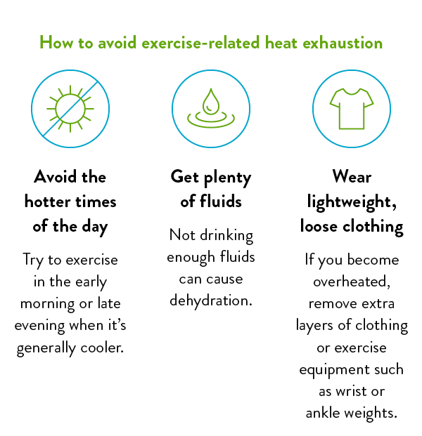 How to avoid heat exhaustion.