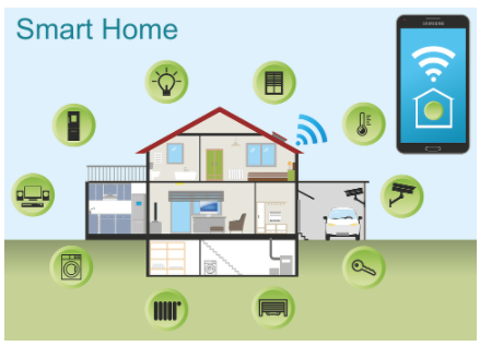 Graphic of a smart house
