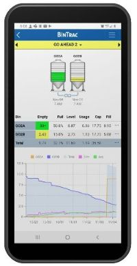 BinTrac VISION MOBILE makes remote monitroing your bins easier than ever.