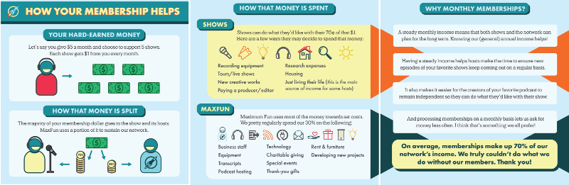 Small version of infographic