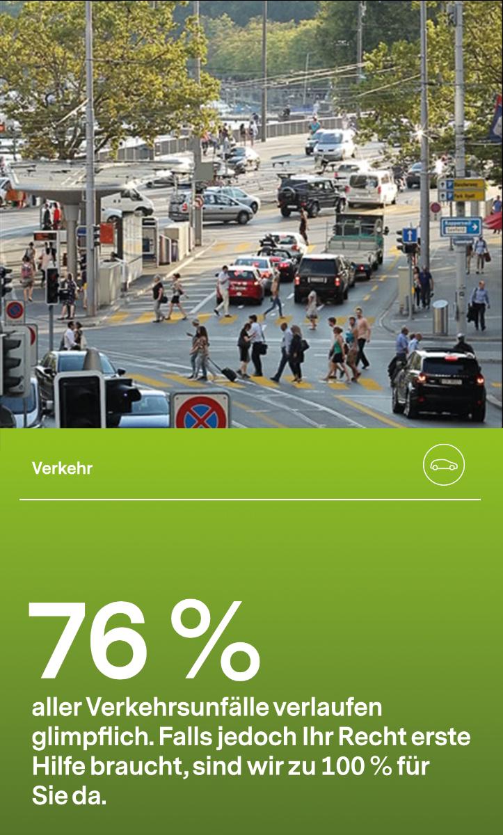 76% aller Verkehrsunfälle verlaufen glimpflich.