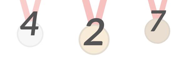 7 bronze, 4 silver, 2 gold