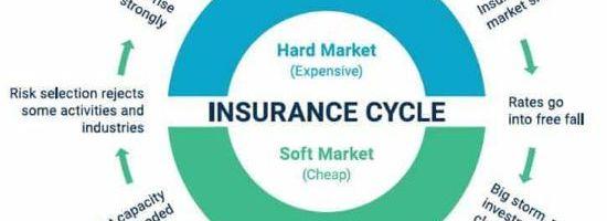 NAT Increases To Strata Insurance