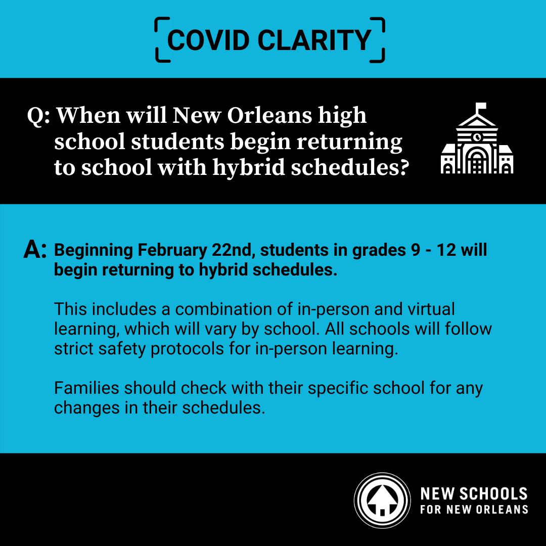Covid Clarity Week 19 Q/A