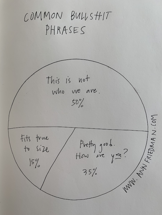 Common Bullshit Phrases: 50% This is not who we are, 35% Pretty good, how are you?, 15% Fits true to size