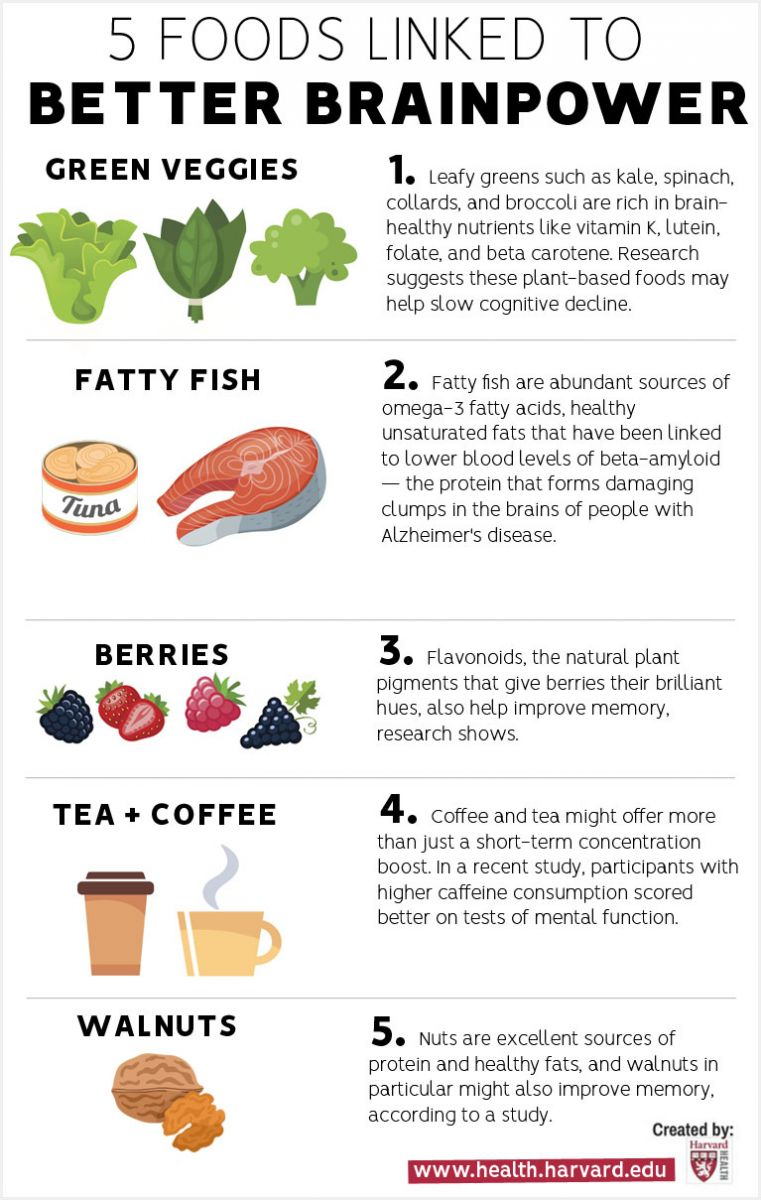 5 Foods Linked to Better Brain Power include green veggies, fatty fish, berries, tea/coffee, and walnuts.