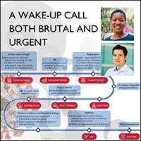A Wake-up call