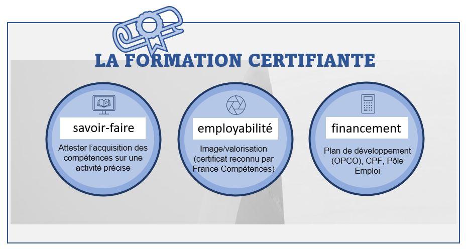 Formation-certifiante-qualite-certification-lafayette-associes