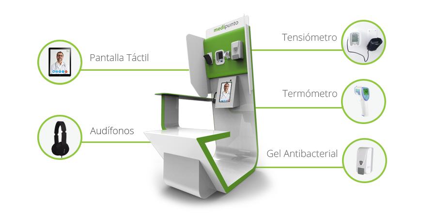 Medipunto y sus características: pantalla táctil, audífonos, tensiómetro, termómetro y gel antibacterial.