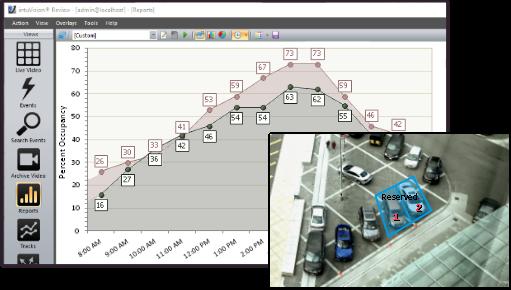 average parking graph