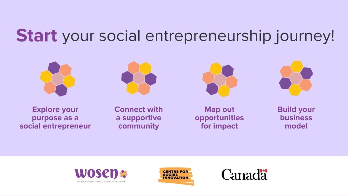 Start your social entrepreneurship journey! Explore your purpose as a social entrepreneur, connect to a supportive community, build your business model, and map opportunities for impact.