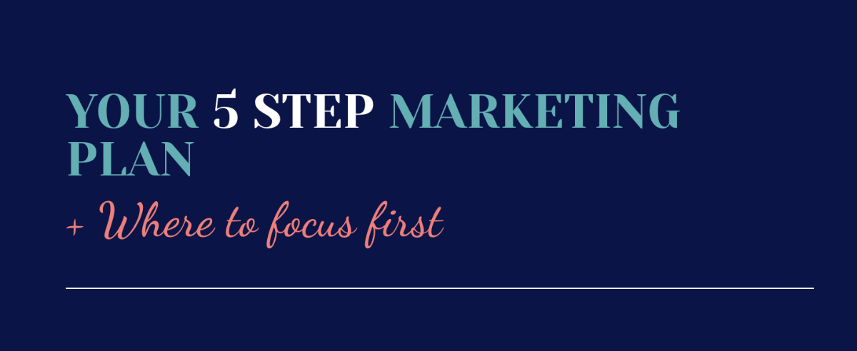 Your five-step marketing plan and where to focus first.