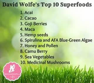 Superfoods List of 10