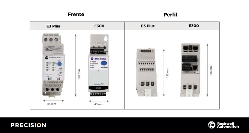 Comparación dimensional de E3 Plus a E300