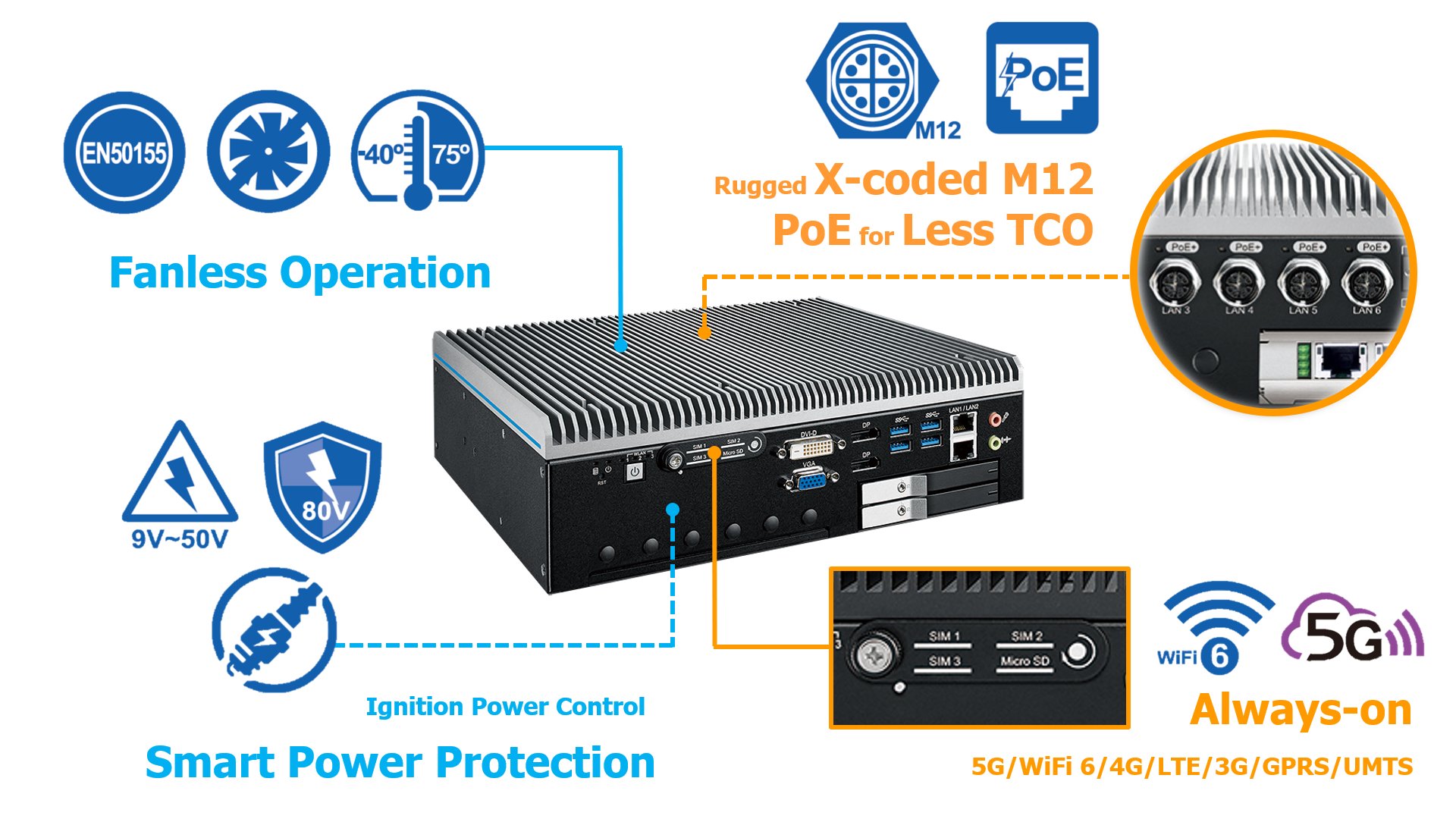 Vecow ECX-2200/2100 features rugged reliability