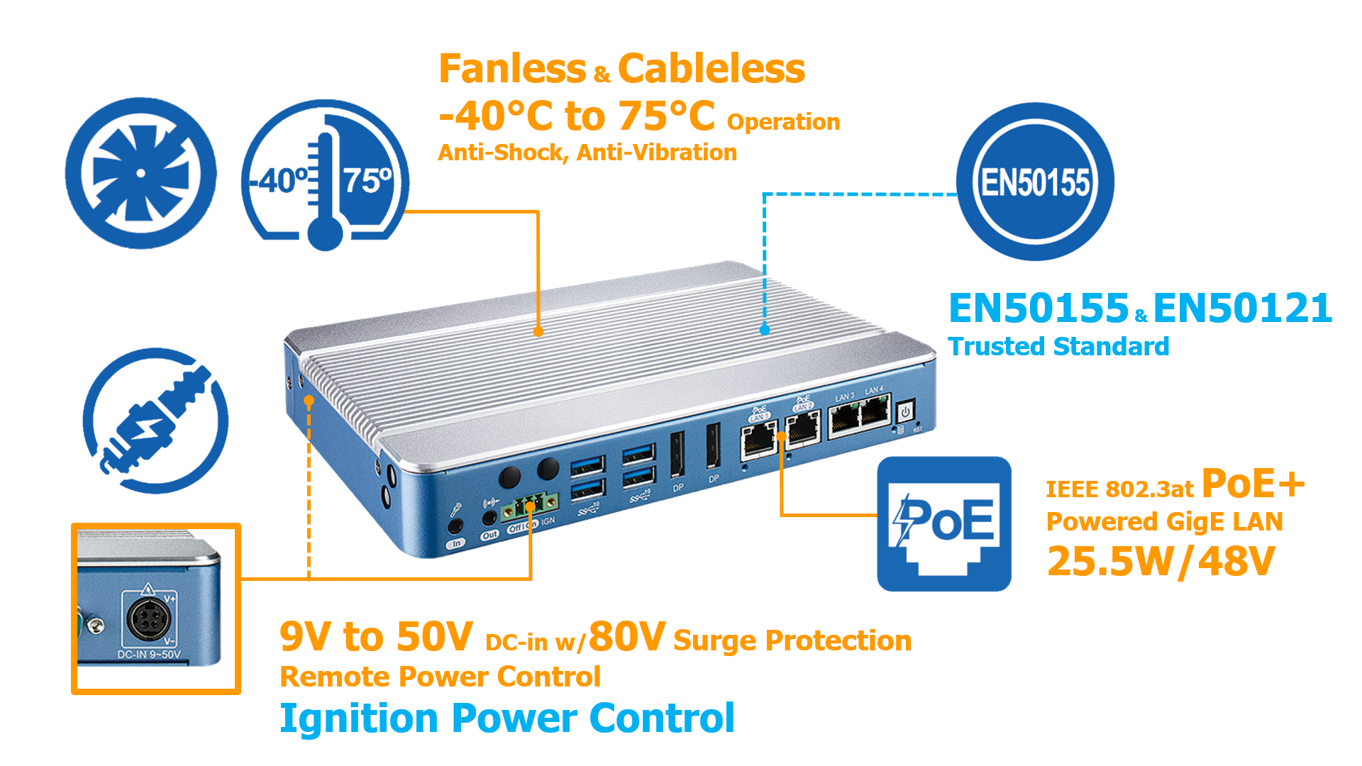 Vecow ABP-3000 features rugged reliability