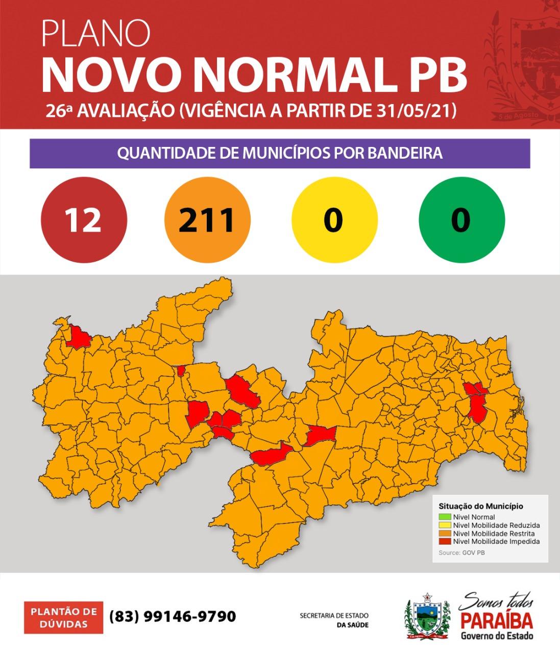 172e460c 901c e27e be7a aca86938420b - Município de Uiraúna continua em bandeira vermelha na 26ª avaliação do Plano Novo Normal;VEJA