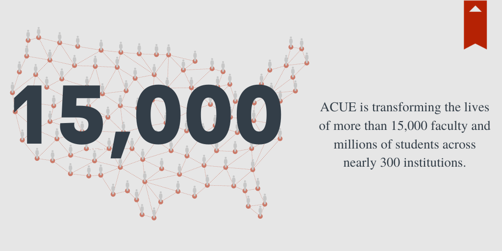 ACUE is transforming the lives of more than 15,000 faculty and millions of students across nearly 300 institutions