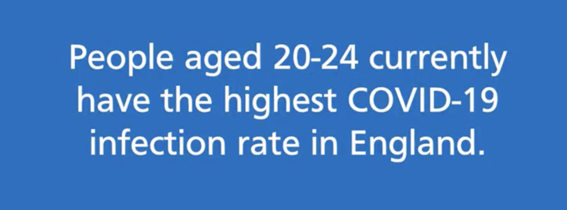 People aged 20-24 currently have the highest Covid-19 infection rate in England