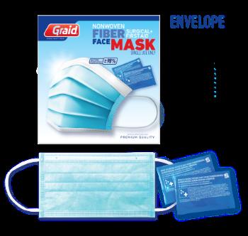 Mondmaskers & cleansing gel