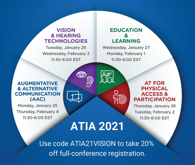 ATIA infograph