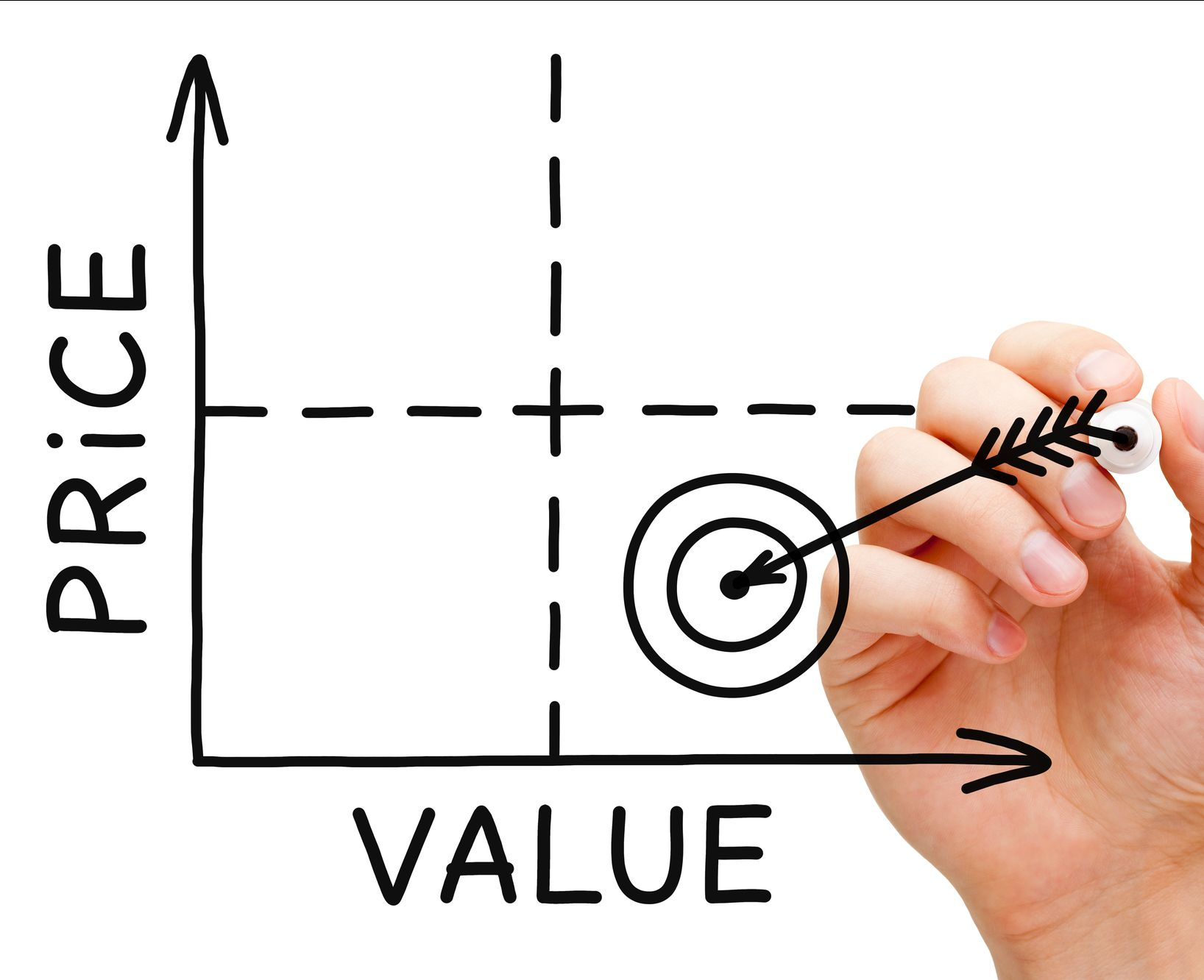 photo of a hand drawing a relationship between price and value with a target