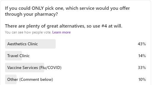 LinkedIn poll for popular services in pharmacy
