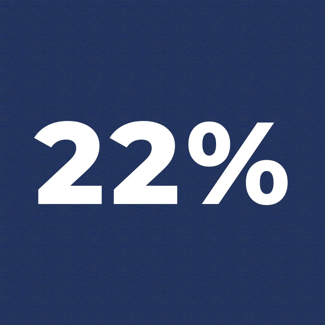 22 percent