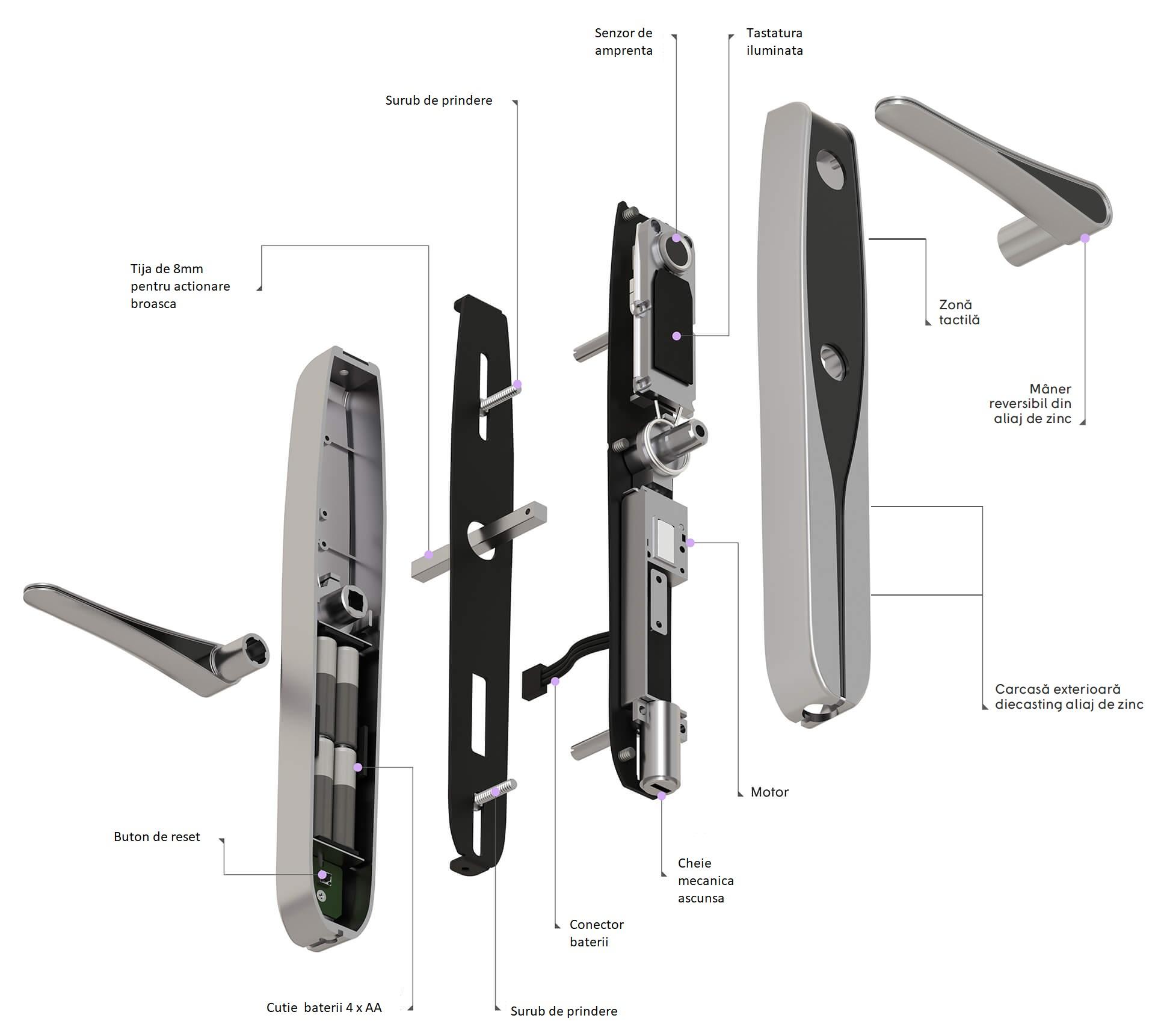Loqness-Tuya-smart-lock-componente-interioare-1.jpg