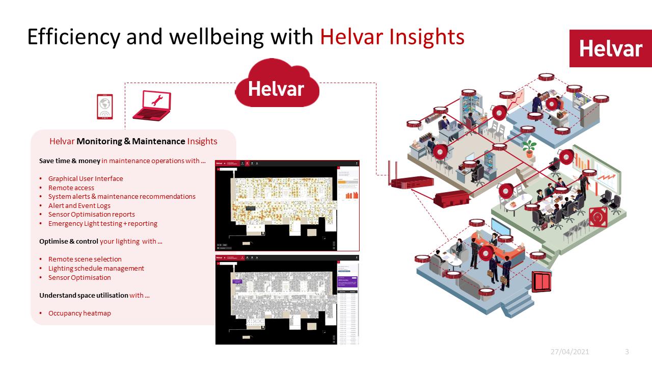 Helvar Insights - Cloud Diagram