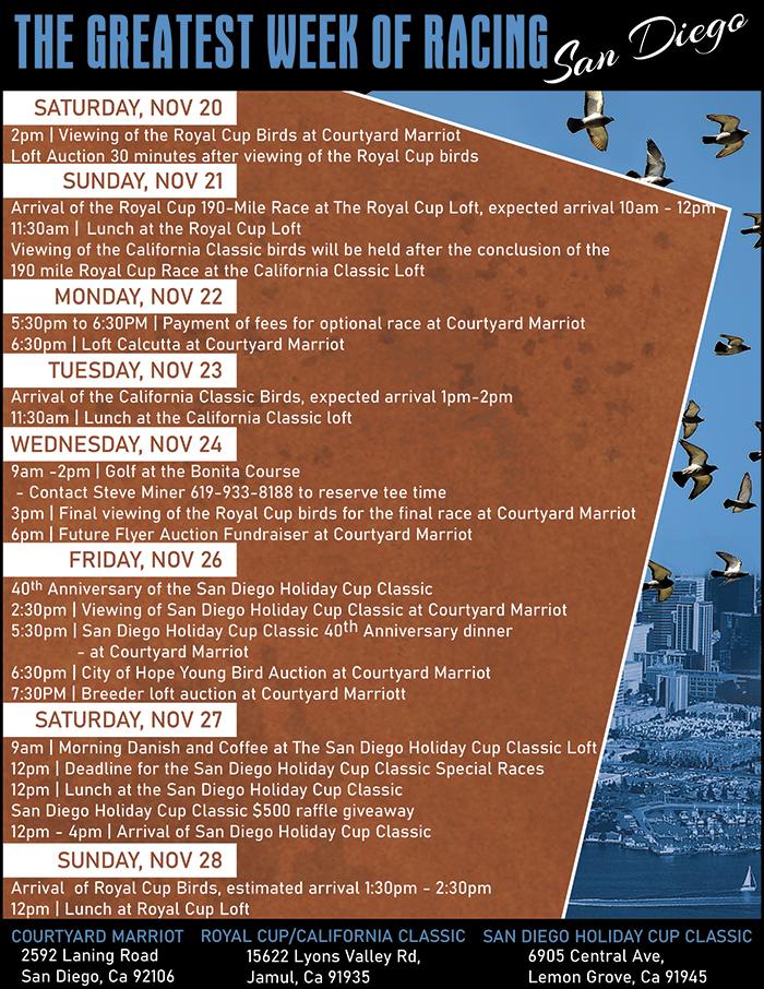 Race Week Itinerary
