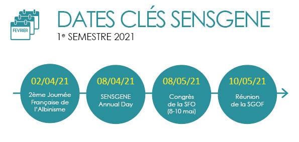 Dates-clés SENSGENE 2021