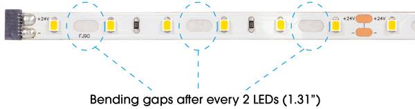 FLEX-3D bend at gaps