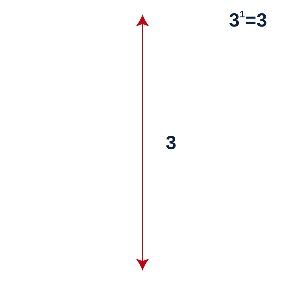 ISS. 12 FIG. 1 (3)