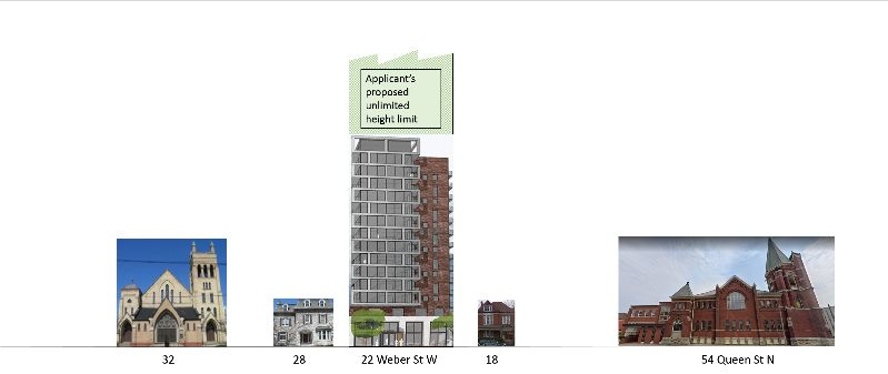 Images of proposed highrise and nearby buildings at 22 Weber Street West in Kitchener
