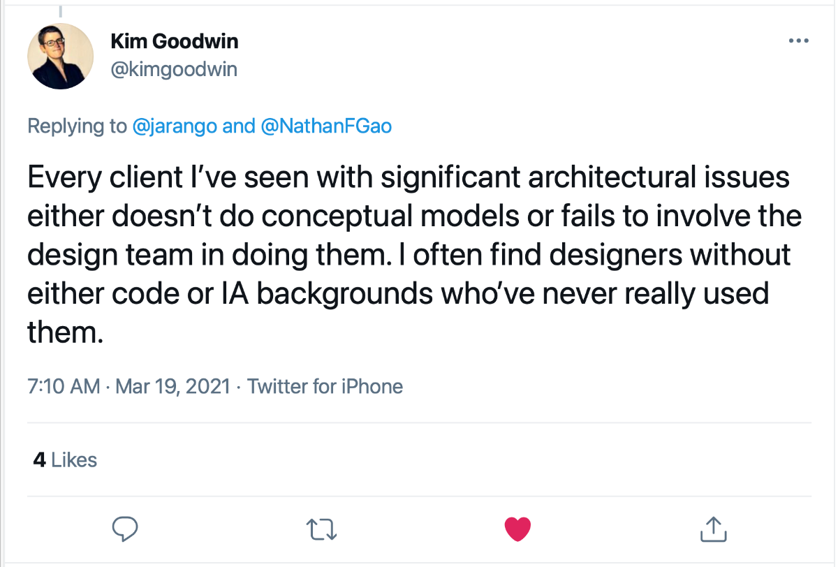 """A tweet by Kim Goodwin that says: """"Every client I've seen with significant architectural issues either doesn't do conceptual models or fails to involve the design team in doing them. I often find designers without either code or IA backgrounds who've never really used them."""""""