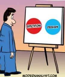 Humor: Customer Expectations vs. Product Design