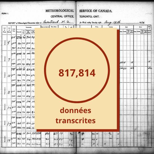 817,814 données transcrites