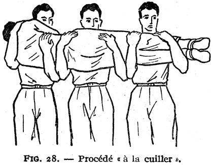 """fig. 28 - Procédé """"à la cuiller"""""""