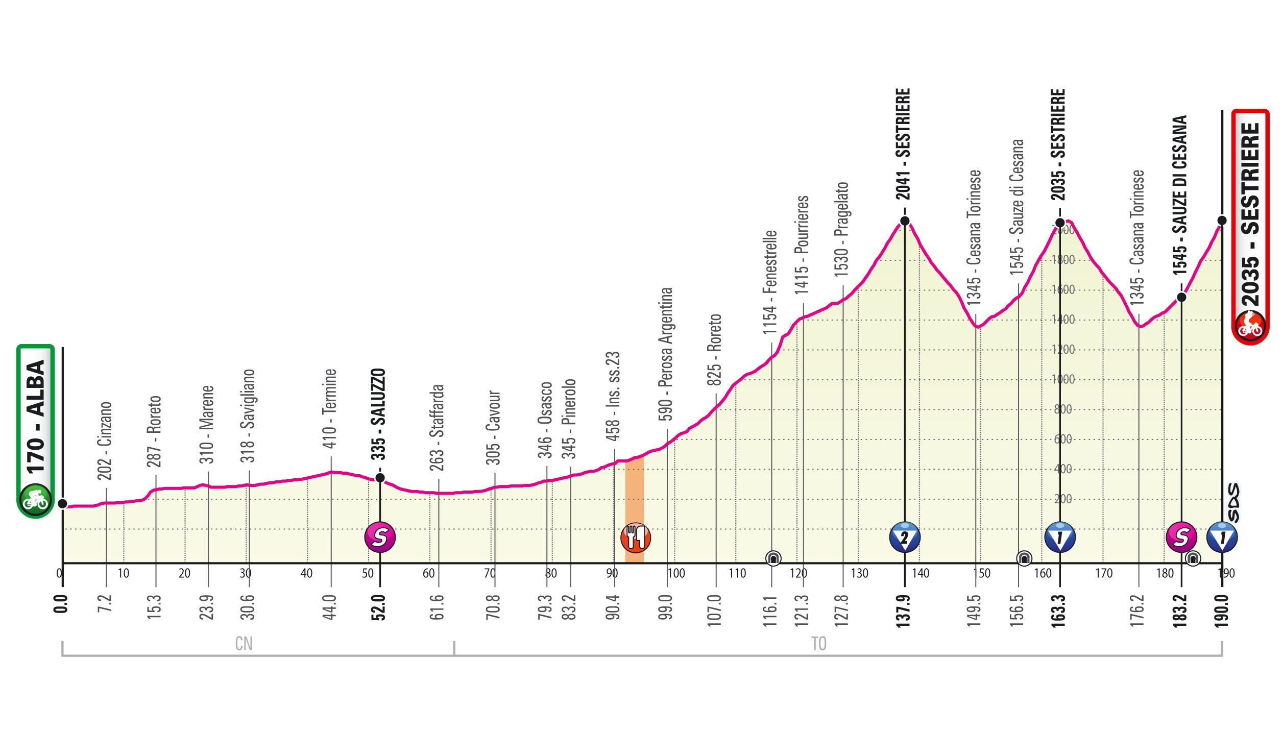 Giro d'Italia, 20a tappa: Alba-Sestriere, percorso e strade chiuse