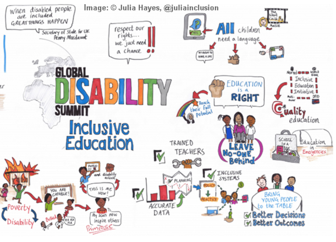 Illustration of Inclusive Education . Image by: Julia Hayes