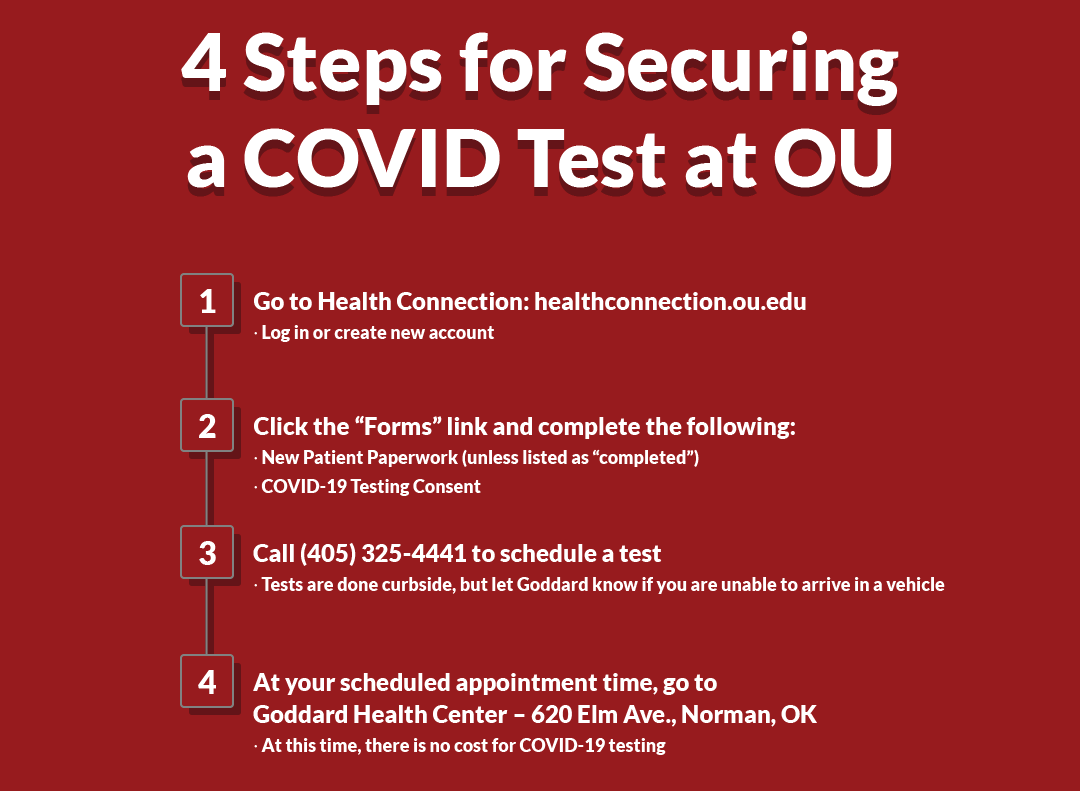 4 Steps for Secruing a COVID Test at OU - call (405) 325-4441