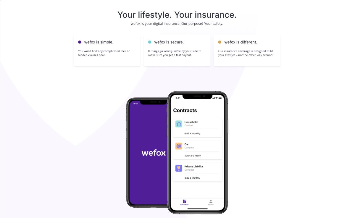 future of insurance