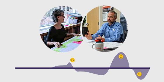Journey mapping presenters Bill Wilmot and Kim Ducharme