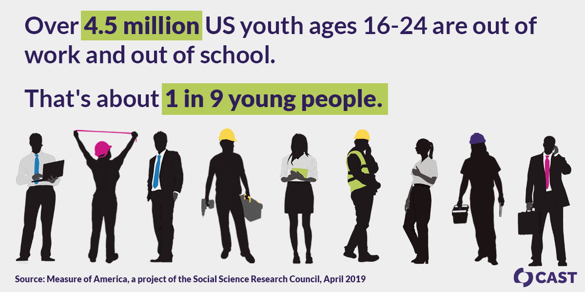 Over 4.5 million US youth ages 16-24 are out of work and out of school. That's about 1 in 9 young people.