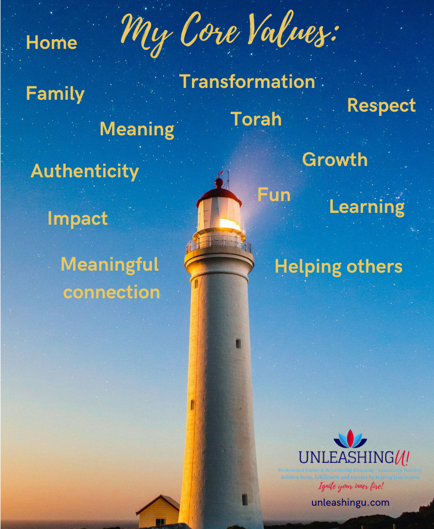 Core Values Poster Jenny Sassoon
