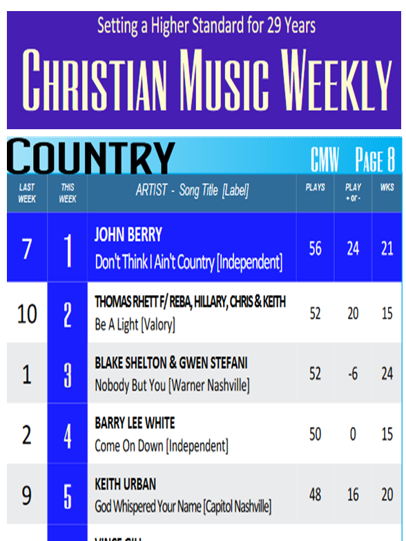 Country Music Weekly
