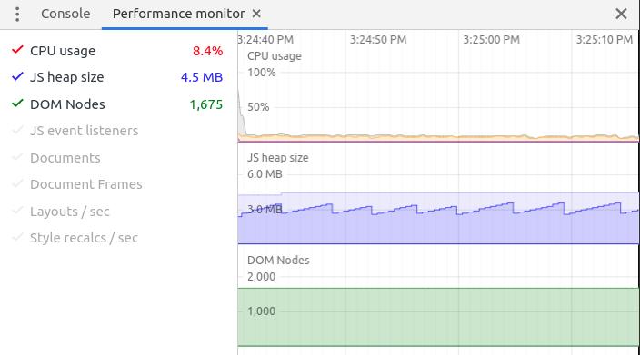 JavaScript performance beyond bundle size