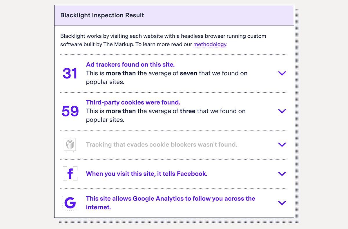 A Real-Time Website Privacy Inspector